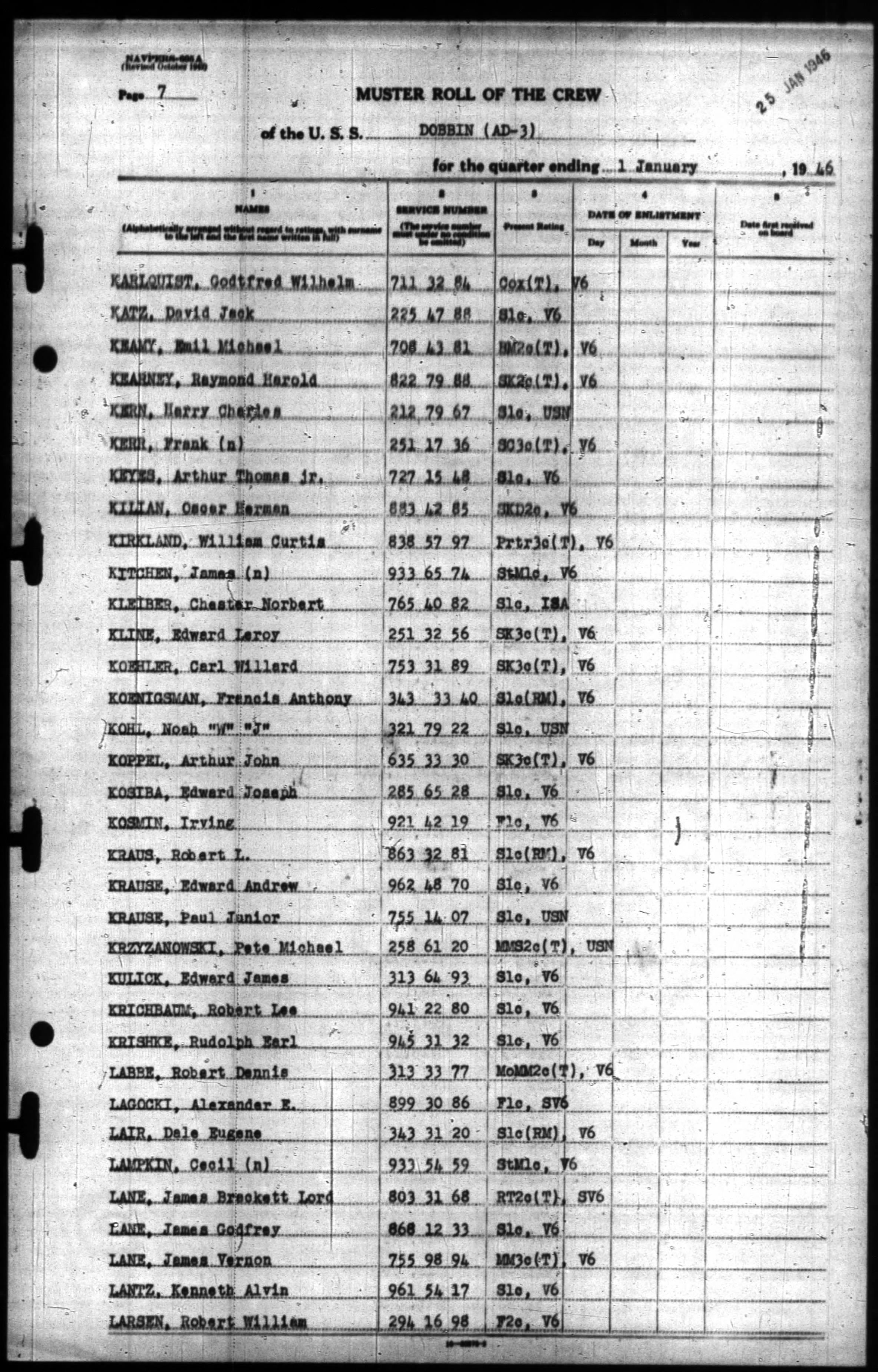Frank Koenigsman Wwii Military Documents And Personnel Records